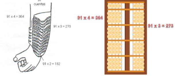 Nepohualtzinzin abacus